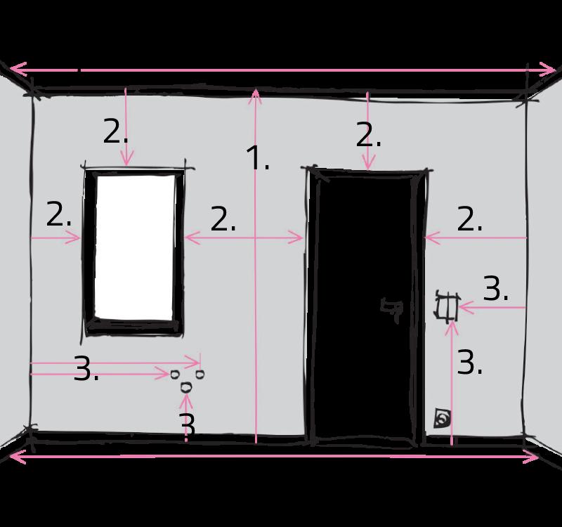 paket-brez-skrbi2 brezplačna izmera prostora