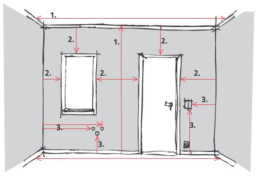 Kako pravilno izmeriti prostor kuhinje