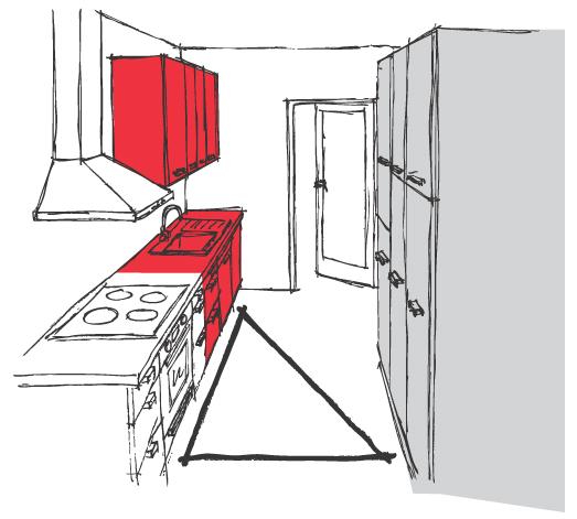 Ergonomija kuhinje - Delovni trikotnik
